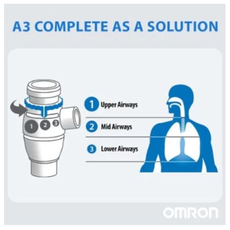 Omron A3 Complete Air Compressor, fig. 2
